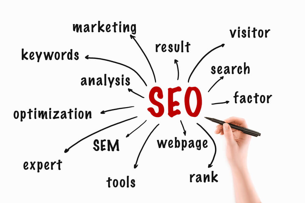 Which SEO Tools Are the Best to Use